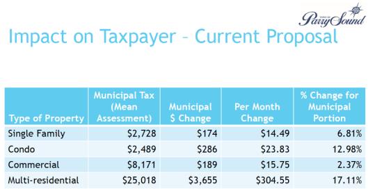budget-2016-12-31